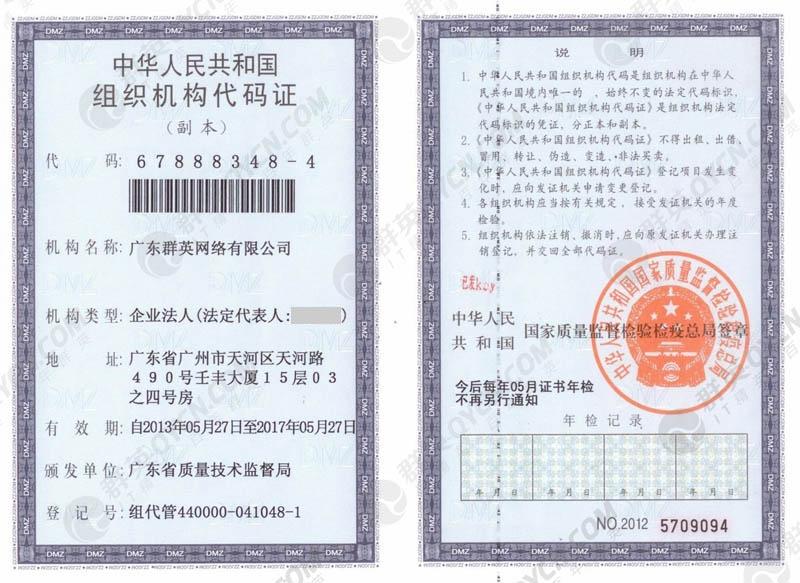 广东群英组织机构代码证(副本)